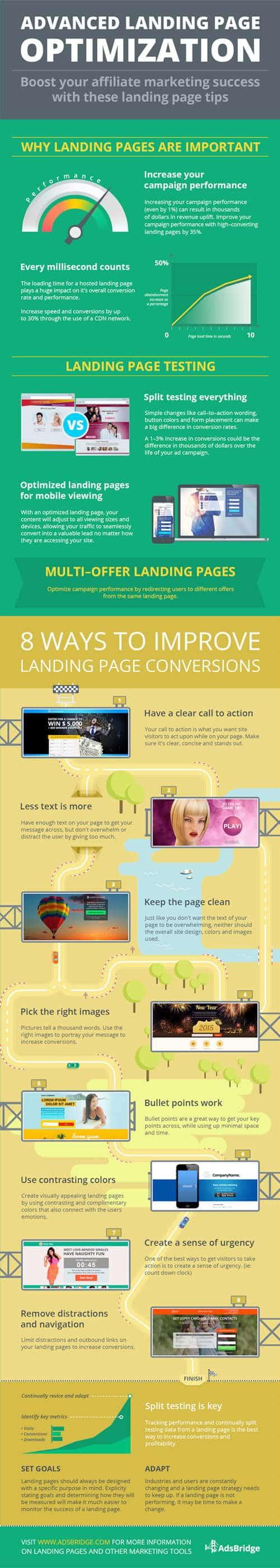 16 pasos para optimizar correctamente una landing page infografia