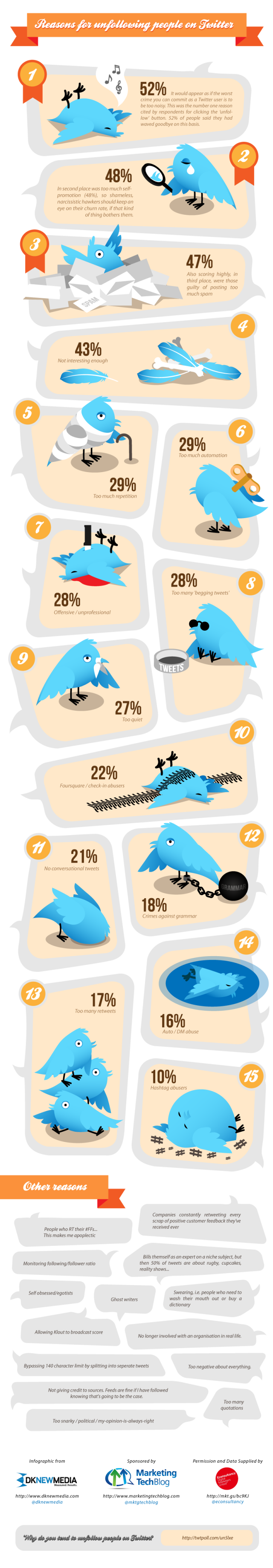 unfollow-twitter-infographic