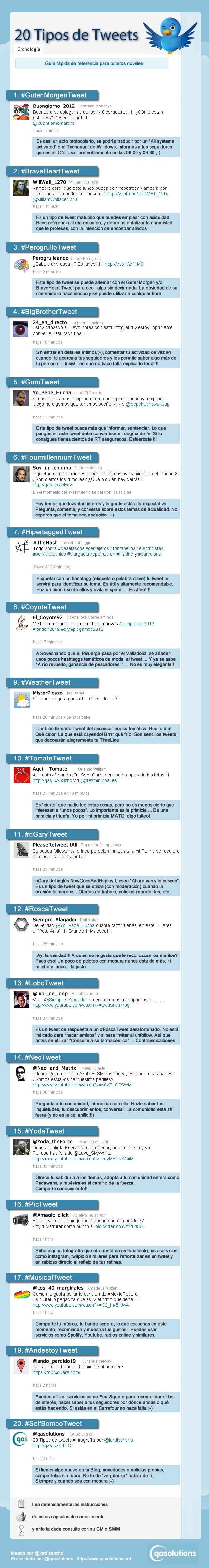 20-tipos-tweets