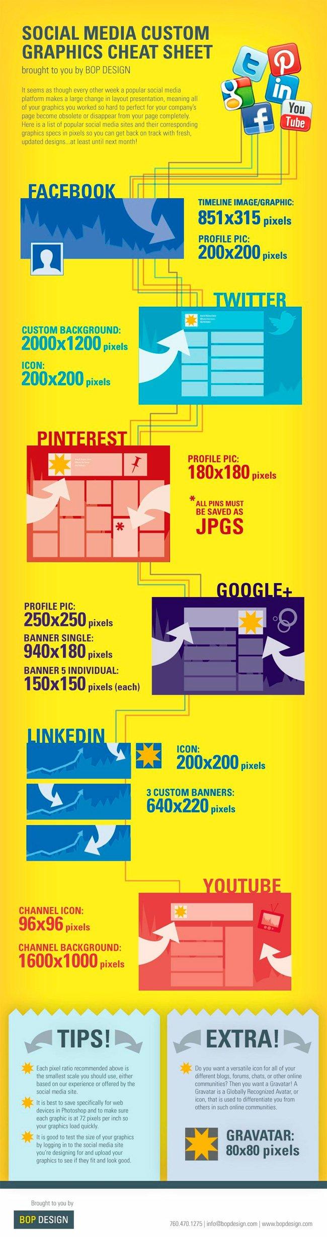 social-media-custom-graphics-cheat-sheet