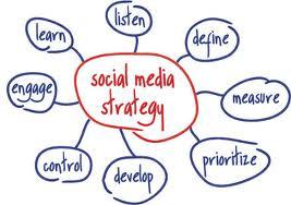 estrategia-social-media