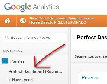 Panel analytics ecommerce