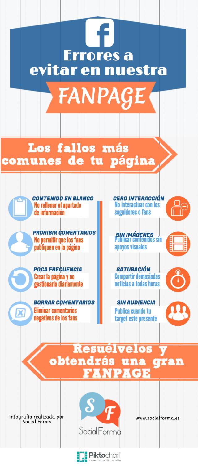 Evita estos errores en tu FanPage en Facebook #Infografia