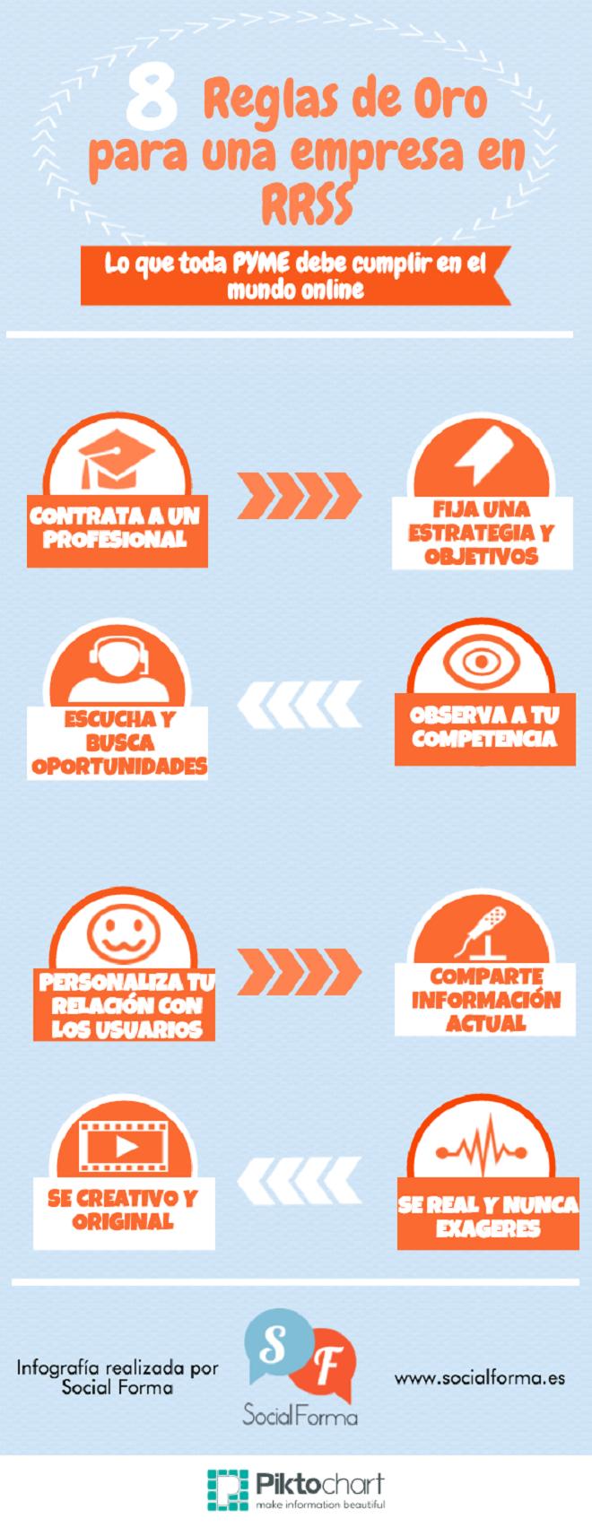 infografia_8_reglas_de_oro_redes_sociales