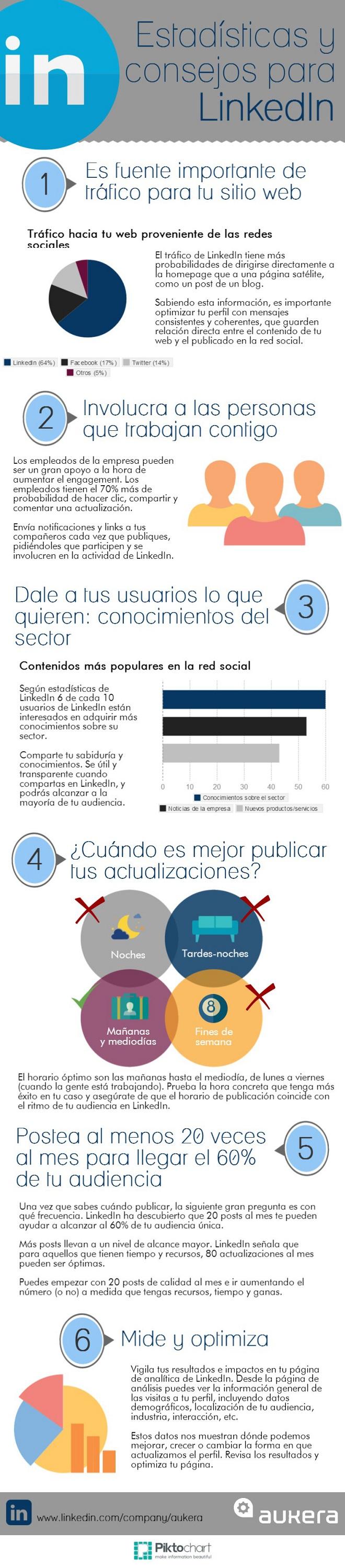 infografia_estadisticas_y_consejos_para_linkedin
