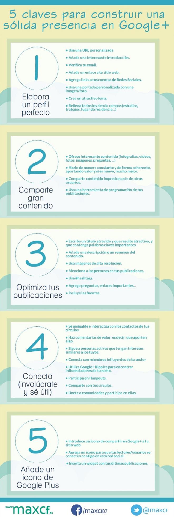 infografia_5_claves_presencia_google_