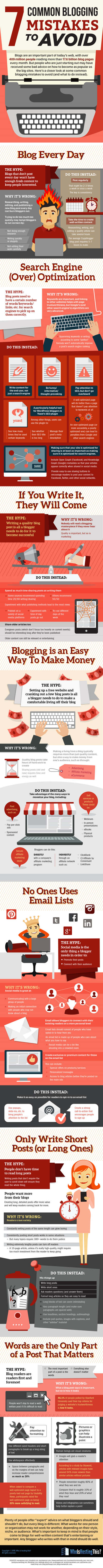 7 errores que cometes en tu blog y cómo evitarlos #infografía