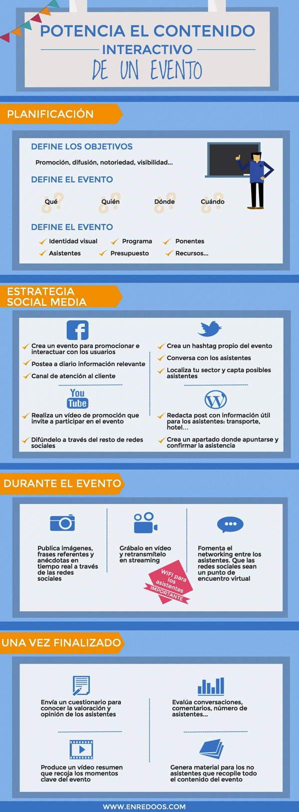 Cómo promocionar tu evento en redes sociales infografia