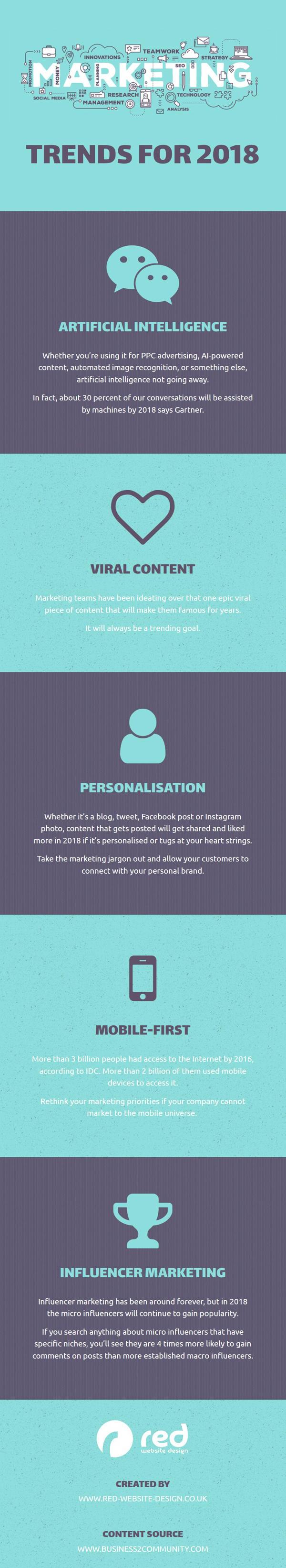 estrategias seo marketing infografia