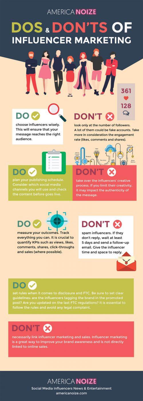 Buenas prácticas para hacer marketing con influencers efectivo #infografía