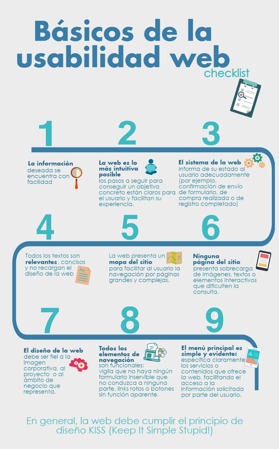 infografia-usabilidad-web
